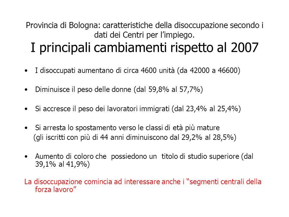 Provincia di Bologna: caratteristiche della disoccupazione secondo i dati dei Centri per limpiego.