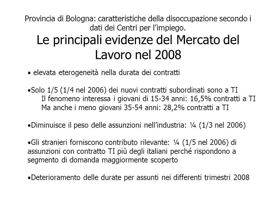 elevata eterogeneità nella durata dei contratti Solo 1/5 (1/4 nel 2006) dei nuovi contratti subordinati sono a TI Il fenomeno interessa i giovani di 15-34 anni: 16,5% contratti a TI Ma anche i meno giovani 35-54 anni: 28,2% contratti a TI Diminuisce il peso delle assunzioni nellindustria: ¼ (1/3 nel 2006) Gli stranieri forniscono contributo rilevante: ¼ (1/5 nel 2006) di assunzioni con contratto TI più degli italiani perché rispondono a segmento di domanda maggiormente scoperto Deterioramento delle durate per assunti nei differenti trimestri 2008 Provincia di Bologna: caratteristiche della disoccupazione secondo i dati dei Centri per limpiego.