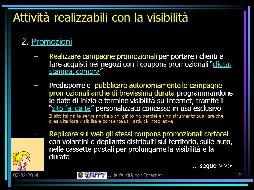 02/02/2014Happy... la felicità con Internet12 Attività realizzabili con la visibilità 2.