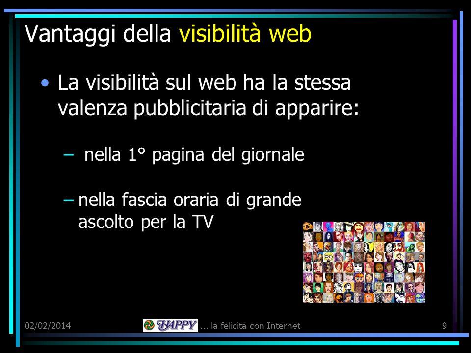 Vantaggi della visibilità web La visibilità sul web ha la stessa valenza pubblicitaria di apparire: – nella 1° pagina del giornale –nella fascia oraria di grande ascolto per la TV 02/02/2014Happy...