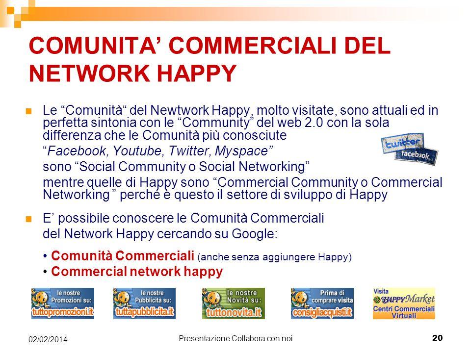 Presentazione Collabora con noi 20 02/02/2014 COMUNITA COMMERCIALI DEL NETWORK HAPPY Le Comunità del Newtwork Happy, molto visitate, sono attuali ed in perfetta sintonia con le Community del web 2.0 con la sola differenza che le Comunità più conosciute Facebook, Youtube, Twitter, Myspace sono Social Community o Social Networking mentre quelle di Happy sono Commercial Community o Commercial Networking perché è questo il settore di sviluppo di Happy E possibile conoscere le Comunità Commerciali del Network Happy cercando su Google: Comunità Commerciali (anche senza aggiungere Happy) Commercial network happy