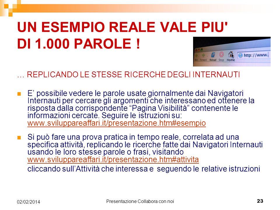 Presentazione Collabora con noi 23 02/02/2014 UN ESEMPIO REALE VALE PIU DI 1.000 PAROLE .