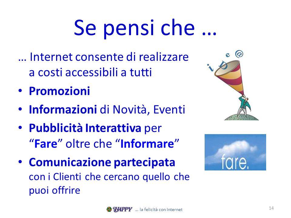 Se pensi che … … Internet consente di realizzare a costi accessibili a tutti Promozioni Informazioni di Novità, Eventi Pubblicità Interattiva perFare