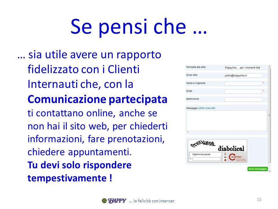 Se pensi che … … sia utile avere un rapporto fidelizzato con i Clienti Internauti che, con la Comunicazione partecipata ti contattano online, anche se