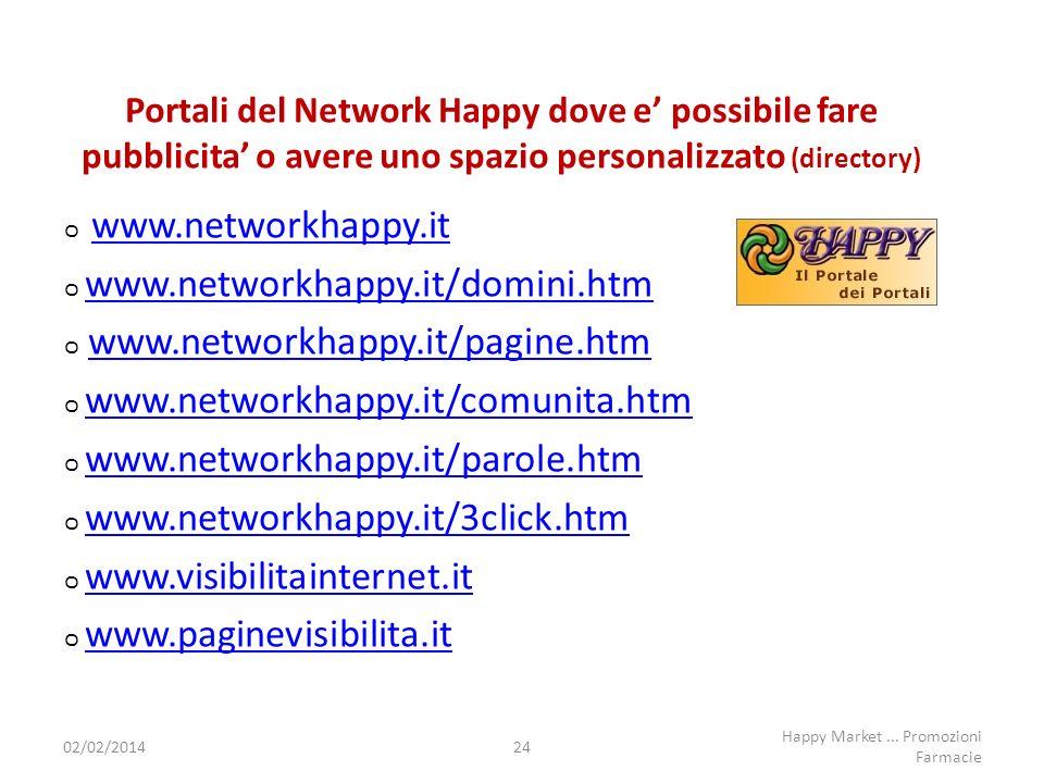 Portali del Network Happy dove e possibile fare pubblicita o avere uno spazio personalizzato (directory) www.networkhappy.it www.networkhappy.it/domini.htm www.networkhappy.it/pagine.htm www.networkhappy.it/comunita.htm www.networkhappy.it/parole.htm www.networkhappy.it/3click.htm www.visibilitainternet.it www.paginevisibilita.it 02/02/201424 Happy Market...