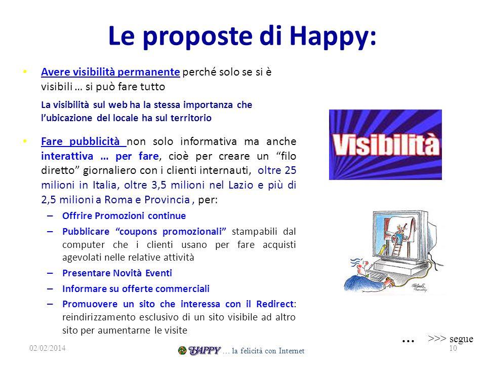 Le proposte di Happy: Avere visibilità permanente perché solo se si è visibili … si può fare tutto Avere visibilità permanente La visibilità sul web h