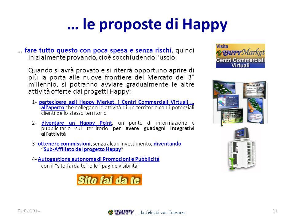 … le proposte di Happy … fare tutto questo con poca spesa e senza rischi, quindi inizialmente provando, cioè socchiudendo luscio. Quando si avrà prova