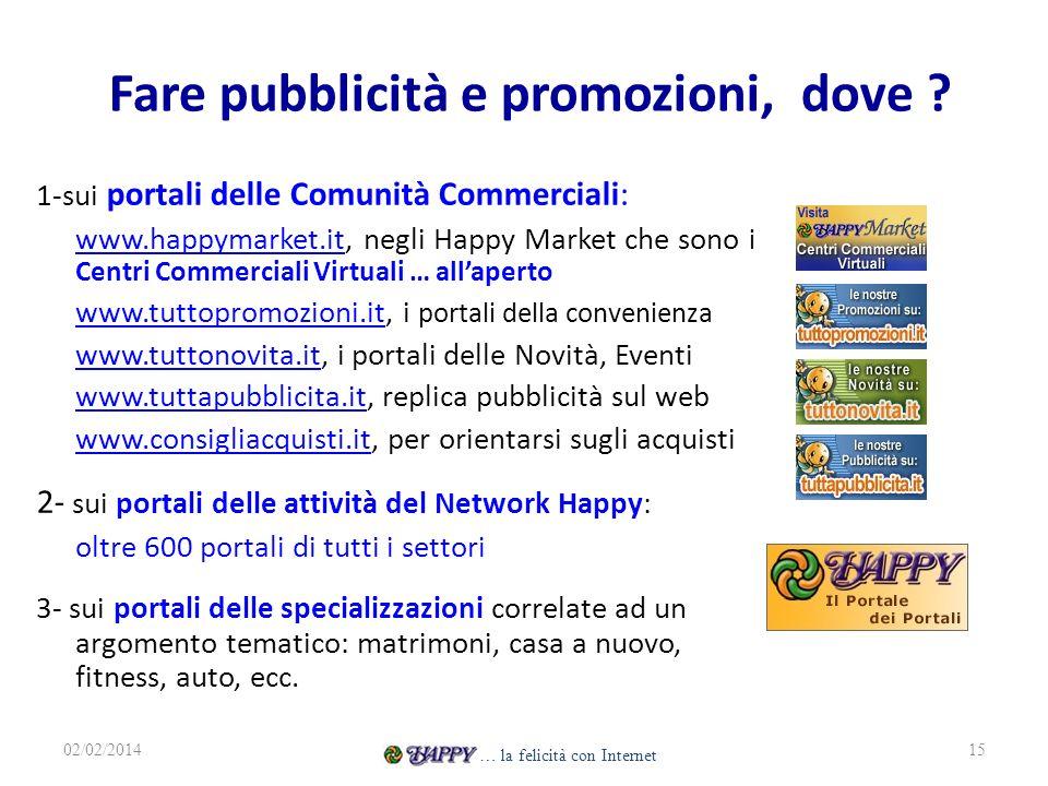 Fare pubblicità e promozioni, dove ? 1-sui portali delle Comunità Commerciali: www.happymarket.itwww.happymarket.it, negli Happy Market che sono i Cen