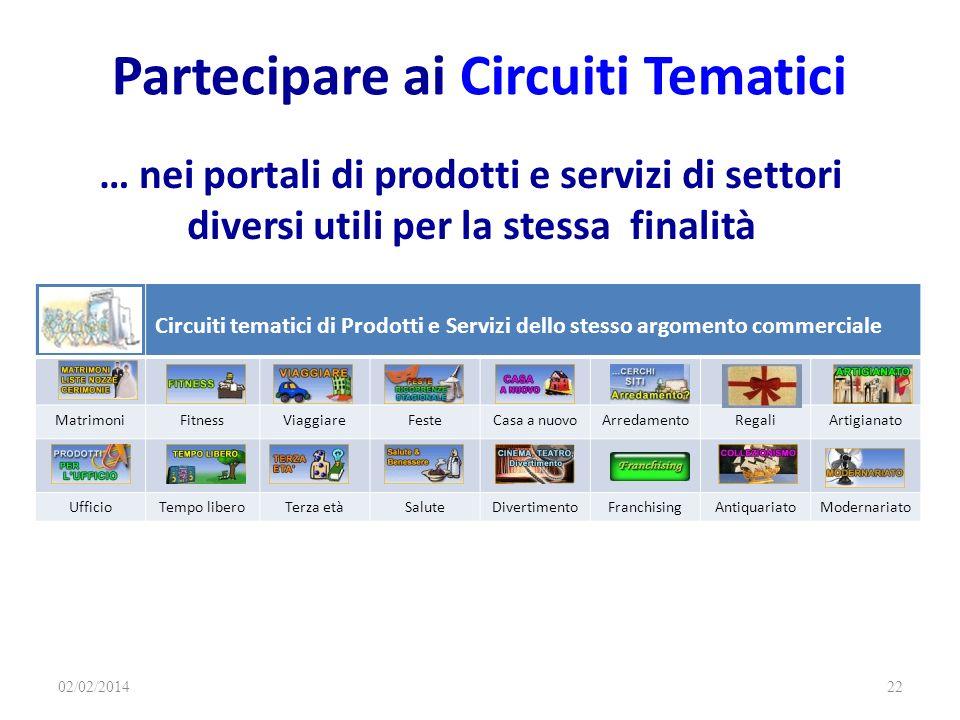 Partecipare ai Circuiti Tematici Circuiti tematici di Prodotti e Servizi dello stesso argomento commerciale MatrimoniFitnessViaggiareFesteCasa a nuovo