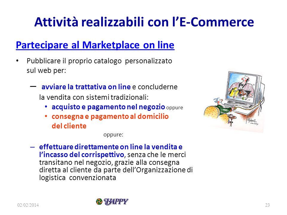 Partecipare al Marketplace on line Pubblicare il proprio catalogo personalizzato sul web per: – avviare la trattativa on line e concluderne la vendita