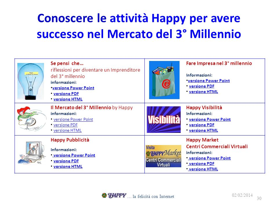Conoscere le attività Happy per avere successo nel Mercato del 3° Millennio Se pensi che… riflessioni per diventare un Imprenditore del 3° millennio i