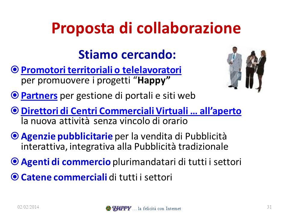 Proposta di collaborazione Stiamo cercando: Promotori territoriali o telelavoratori Promotori territoriali o telelavoratori per promuovere i progetti