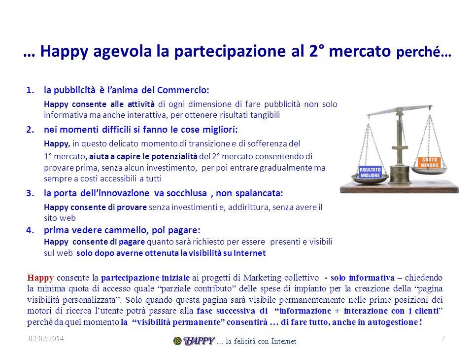 … Happy agevola la partecipazione al 2° mercato perché… 1.la pubblicità è lanima del Commercio: Happy consente alle attività di ogni dimensione di far