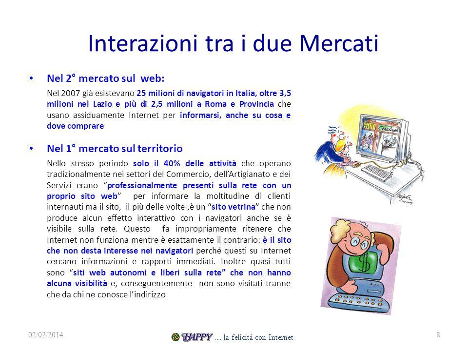 Interazioni tra i due Mercati Nel 2° mercato sul web: Nel 2007 già esistevano 25 milioni di navigatori in Italia, oltre 3,5 milioni nel Lazio e più di