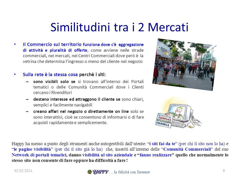 Similitudini tra i 2 Mercati Il Commercio sul territorio funziona dove cè aggregazione di attività e pluralità di offerte, come avviene nelle strade c