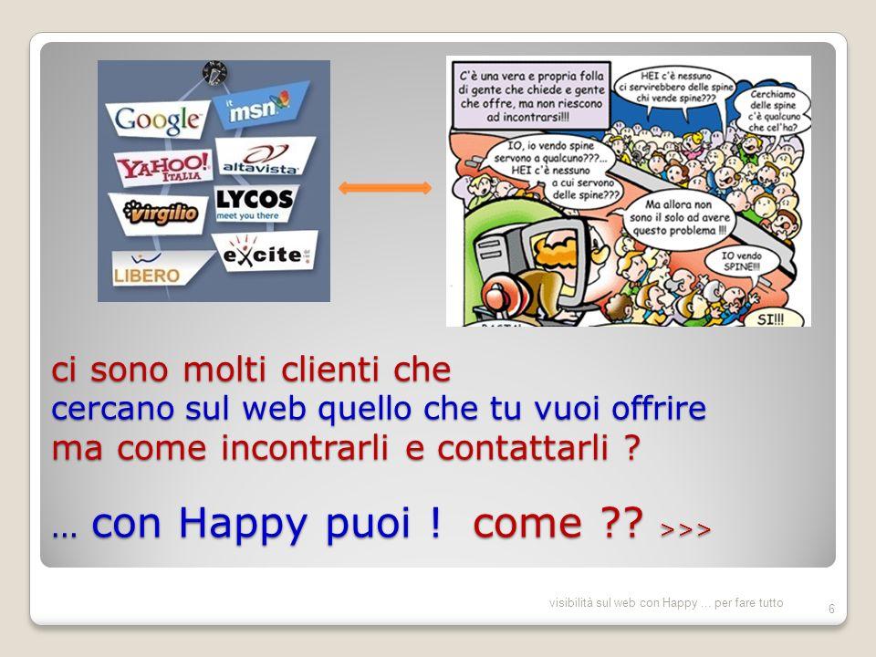 … con i portali tematici … e le pagine visibilità interattive che rispondono alle ricerche sul web dei clienti internauti.