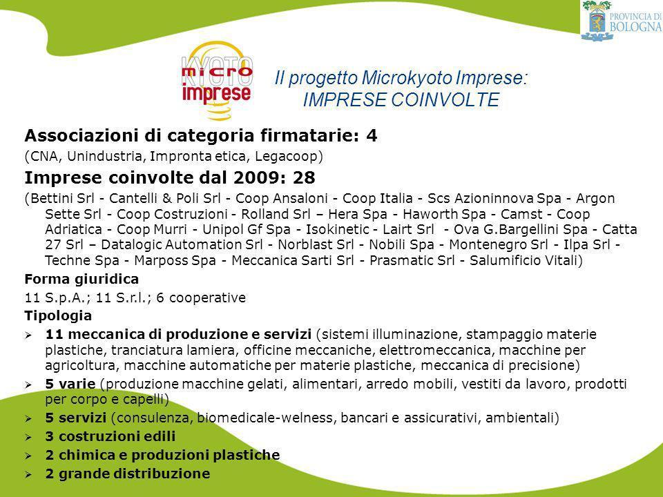 Il progetto Microkyoto Imprese: IMPRESE COINVOLTE Associazioni di categoria firmatarie: 4 (CNA, Unindustria, Impronta etica, Legacoop) Imprese coinvolte dal 2009: 28 (Bettini Srl - Cantelli & Poli Srl - Coop Ansaloni - Coop Italia - Scs Azioninnova Spa - Argon Sette Srl - Coop Costruzioni - Rolland Srl – Hera Spa - Haworth Spa - Camst - Coop Adriatica - Coop Murri - Unipol Gf Spa - Isokinetic - Lairt Srl - Ova G.Bargellini Spa - Catta 27 Srl – Datalogic Automation Srl - Norblast Srl - Nobili Spa - Montenegro Srl - Ilpa Srl - Techne Spa - Marposs Spa - Meccanica Sarti Srl - Prasmatic Srl - Salumificio Vitali) Forma giuridica 11 S.p.A.; 11 S.r.l.; 6 cooperative Tipologia 11 meccanica di produzione e servizi (sistemi illuminazione, stampaggio materie plastiche, tranciatura lamiera, officine meccaniche, elettromeccanica, macchine per agricoltura, macchine automatiche per materie plastiche, meccanica di precisione) 5 varie (produzione macchine gelati, alimentari, arredo mobili, vestiti da lavoro, prodotti per corpo e capelli) 5 servizi (consulenza, biomedicale-welness, bancari e assicurativi, ambientali) 3 costruzioni edili 2 chimica e produzioni plastiche 2 grande distribuzione