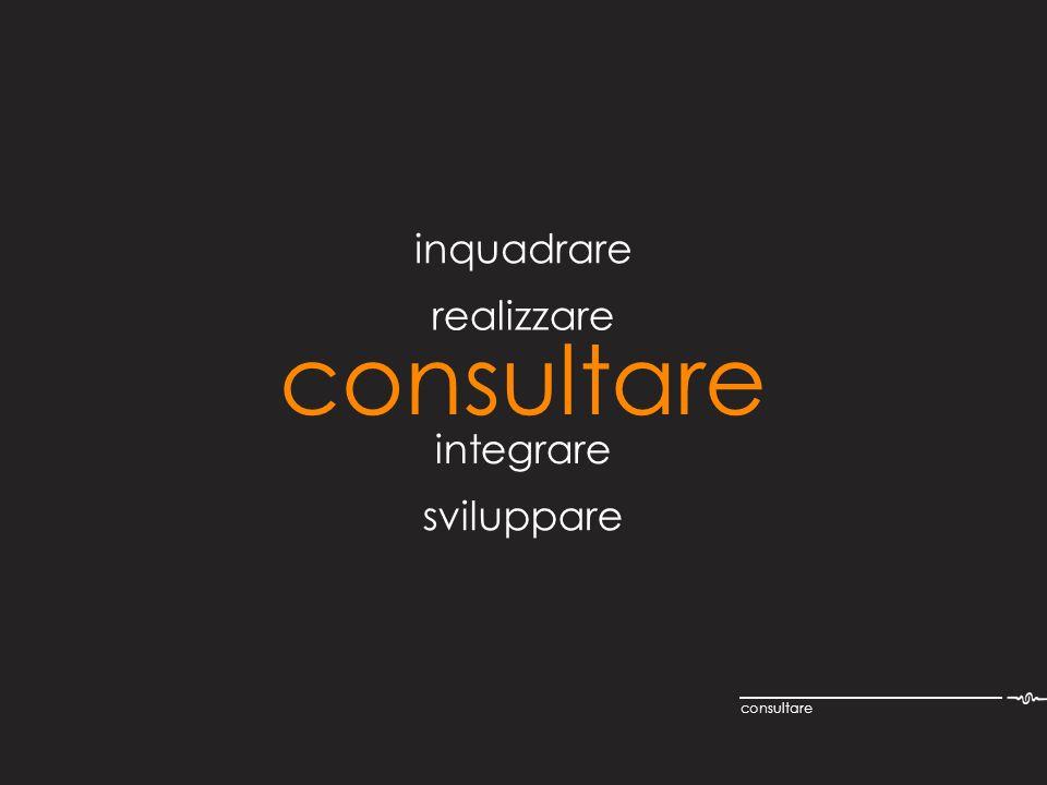 inquadrare realizzare consultare integrare sviluppare