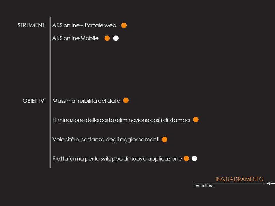 ARS online – Portale web ARS online Mobile Massima fruibilità del dato Eliminazione della carta/eliminazione costi di stampa Velocità e costanza degli