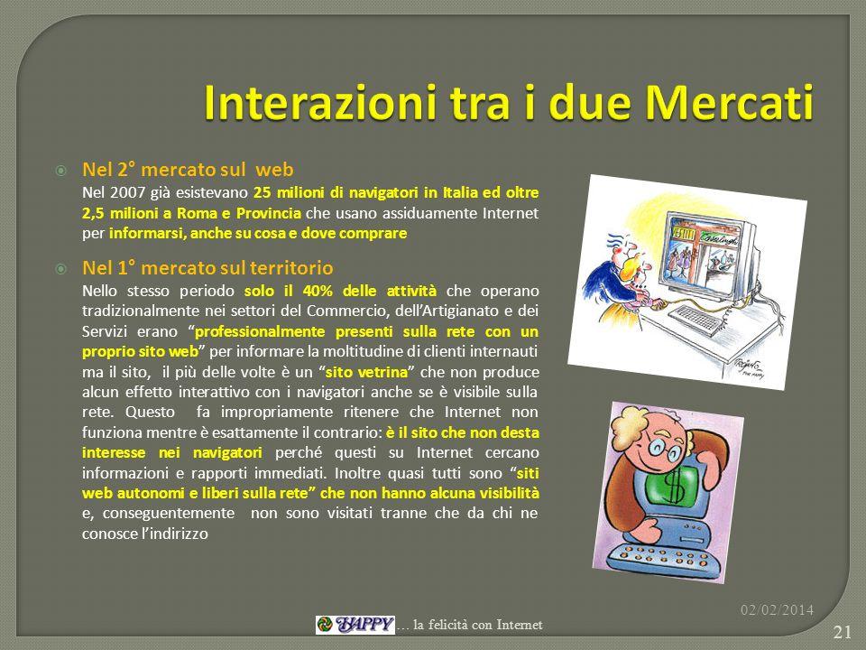 Nel 2° mercato sul web Nel 2007 già esistevano 25 milioni di navigatori in Italia ed oltre 2,5 milioni a Roma e Provincia che usano assiduamente Inter