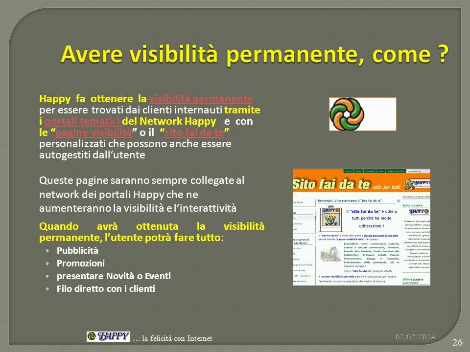 Happy fa ottenere la visibilità permanente per essere trovati dai clienti internauti tramite i portali tematici del Network Happy e convisibilità perm