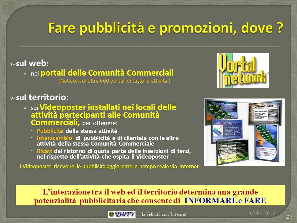 1- sul web : nei portali delle Comunità Commerciali (Network di oltre 600 portali di tutte le attività ) 2- sul territorio: sui Videoposter installati