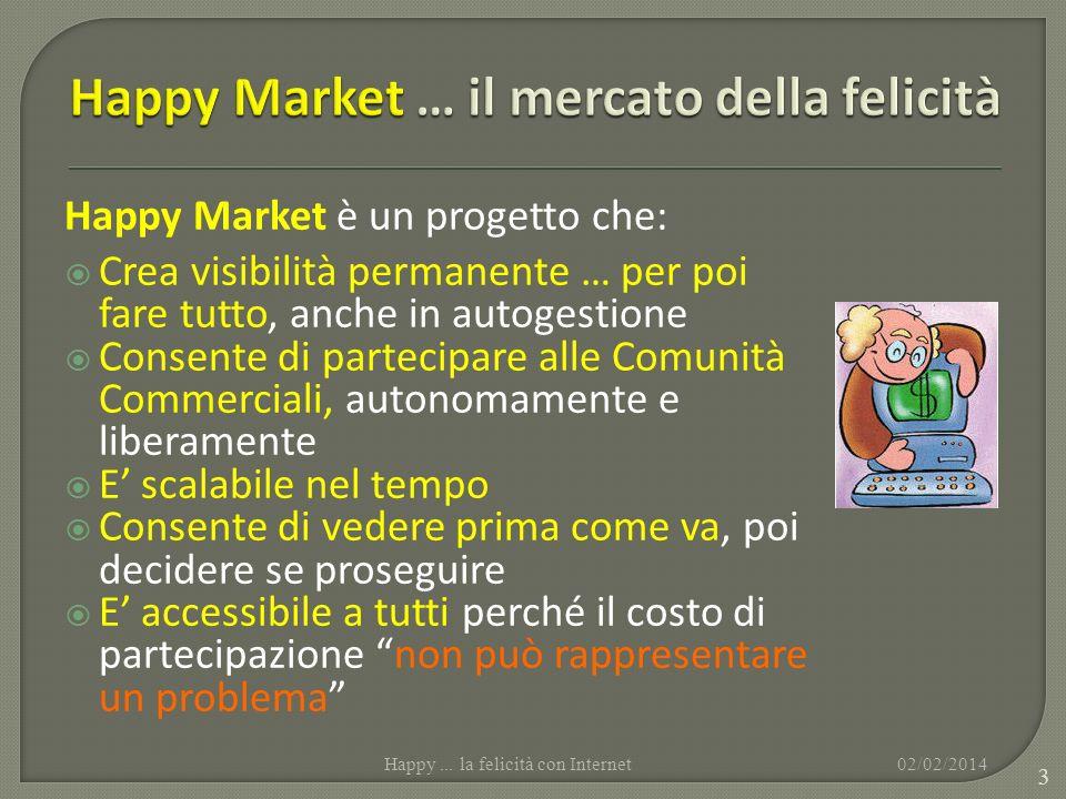 Happy Market è un progetto che: Crea visibilità permanente … per poi fare tutto, anche in autogestione Consente di partecipare alle Comunità Commercia