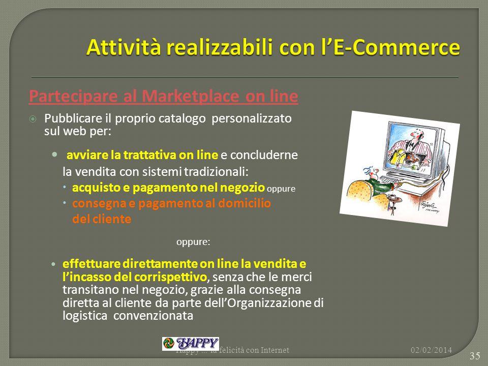 Partecipare al Marketplace on line Pubblicare il proprio catalogo personalizzato sul web per: avviare la trattativa on line e concluderne la vendita c