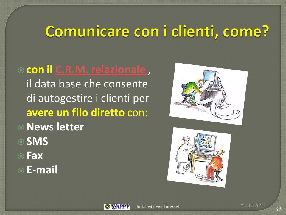 con il C.R.M. relazionale, il data base che consente di autogestire i clienti per avere un filo diretto con:C.R.M. relazionale News letter SMS Fax E-m