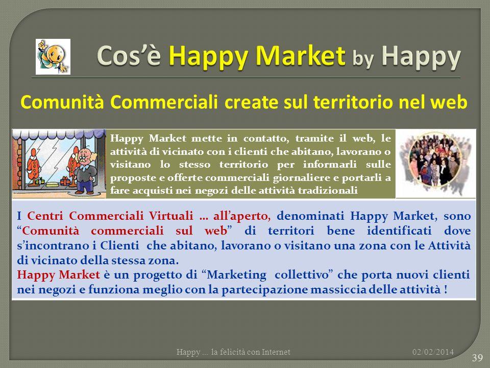 02/02/2014Happy... la felicità con Internet 39 Happy Market mette in contatto, tramite il web, le attività di vicinato con i clienti che abitano, lavo