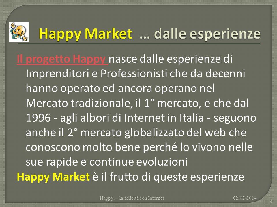 Il progetto Happy Il progetto Happy nasce dalle esperienze di Imprenditori e Professionisti che da decenni hanno operato ed ancora operano nel Mercato