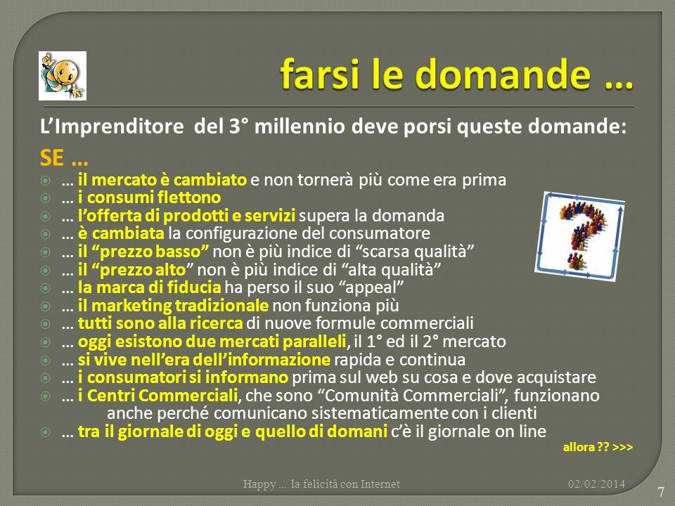 1-sui portali delle Comunità Commerciali: www.consigliacquisti.itwww.consigliacquisti.it, negli Happy Market che sono i Centri Commerciali Virtuali … allaperto www.tuttopromozioni.itwww.tuttopromozioni.it, i portali della convenienza www.tuttonovita.itwww.tuttonovita.it, i portali delle Novità, Eventi www.tuttapubblicita.itwww.tuttapubblicita.it, replica pubblicità sul web 2- sui portali delle attività del Network Happy: oltre 600 portali di tutti i settori 3- sui portali delle specializzazioni correlate ad un argomento tematico: matrimoni, casa a nuovo, fitness, auto, ecc.