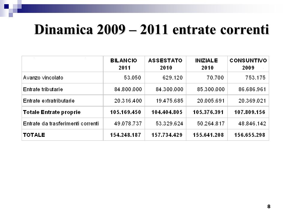 9 Dinamica 2009 – 2011 entrate tributarie