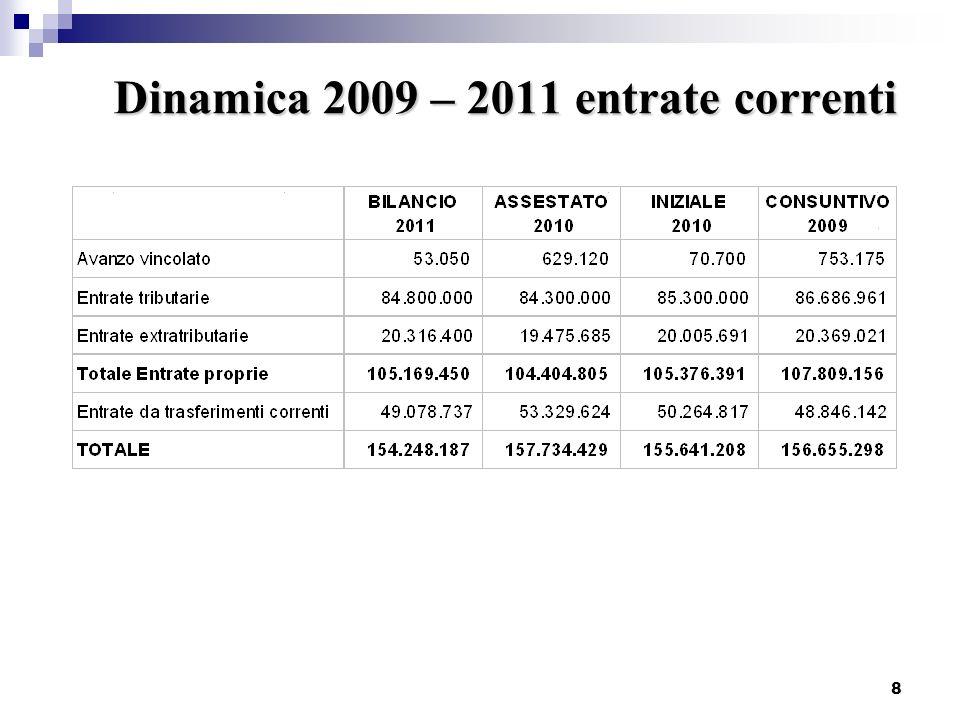 8 Dinamica 2009 – 2011 entrate correnti