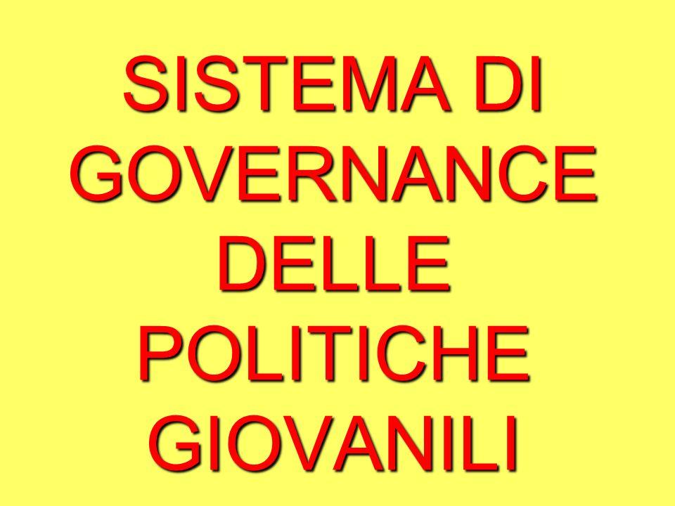 SISTEMA DI GOVERNANCE DELLE POLITICHE GIOVANILI