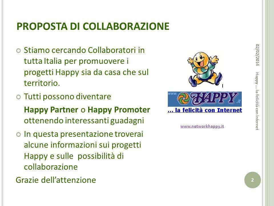 PROPOSTA DI COLLABORAZIONE 02/02/2014 2 Happy... la felicità con Internet Stiamo cercando Collaboratori in tutta Italia per promuovere i progetti Happ
