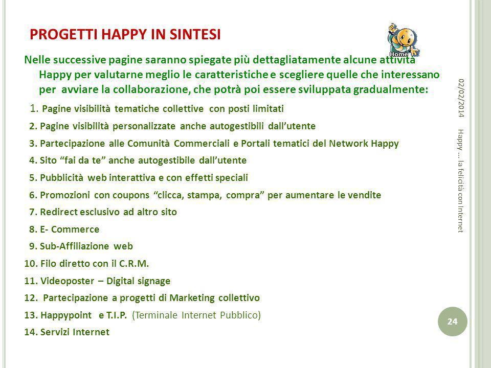 PROGETTI HAPPY IN SINTESI Nelle successive pagine saranno spiegate più dettagliatamente alcune attività Happy per valutarne meglio le caratteristiche