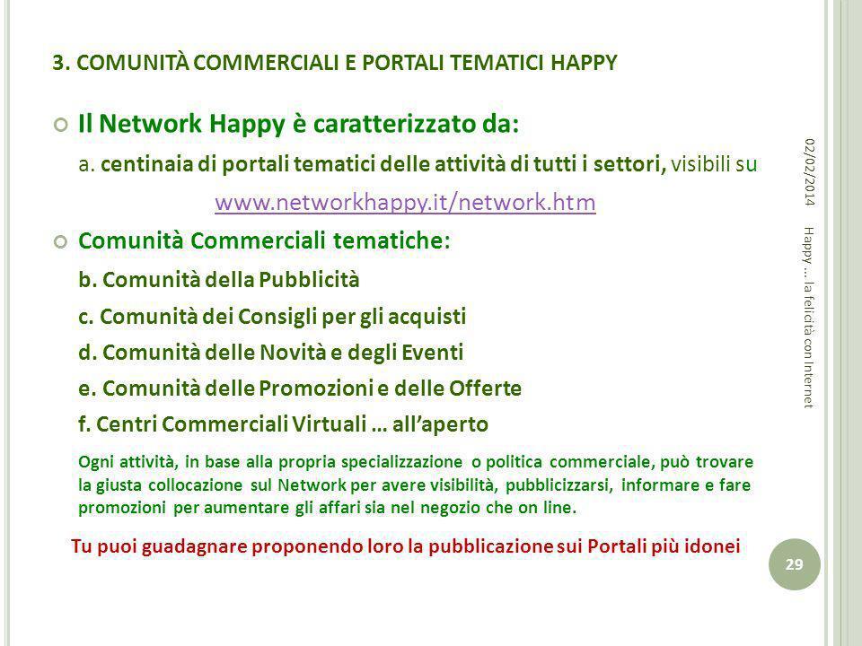 3. COMUNITÀ COMMERCIALI E PORTALI TEMATICI HAPPY Il Network Happy è caratterizzato da: a. centinaia di portali tematici delle attività di tutti i sett