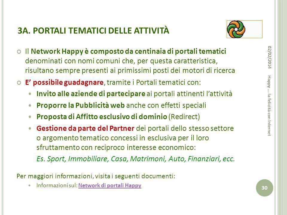 3A. PORTALI TEMATICI DELLE ATTIVITÀ Il Network Happy è composto da centinaia di portali tematici denominati con nomi comuni che, per questa caratteris