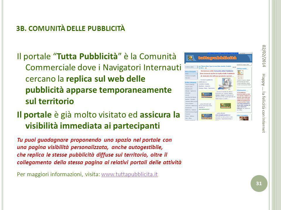 3B. COMUNITÀ DELLE PUBBLICITÀ Il portale Tutta Pubblicità è la Comunità Commerciale dove i Navigatori Internauti cercano la replica sul web delle pubb