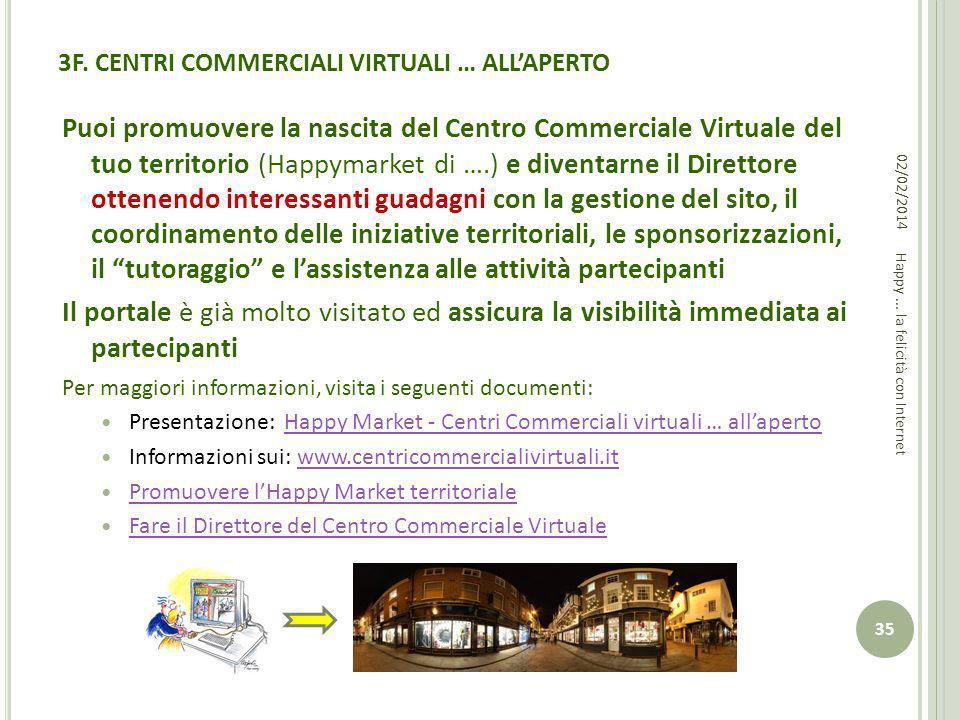 3F. CENTRI COMMERCIALI VIRTUALI … ALLAPERTO Puoi promuovere la nascita del Centro Commerciale Virtuale del tuo territorio (Happymarket di ….) e divent