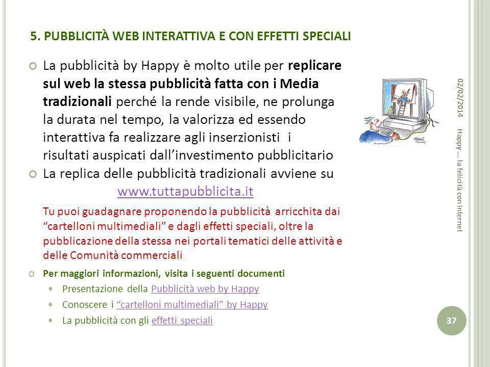 5. PUBBLICITÀ WEB INTERATTIVA E CON EFFETTI SPECIALI La pubblicità by Happy è molto utile per replicare sul web la stessa pubblicità fatta con i Media