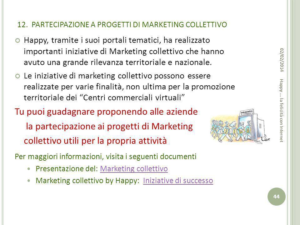 12. PARTECIPAZIONE A PROGETTI DI MARKETING COLLETTIVO Happy, tramite i suoi portali tematici, ha realizzato importanti iniziative di Marketing collett