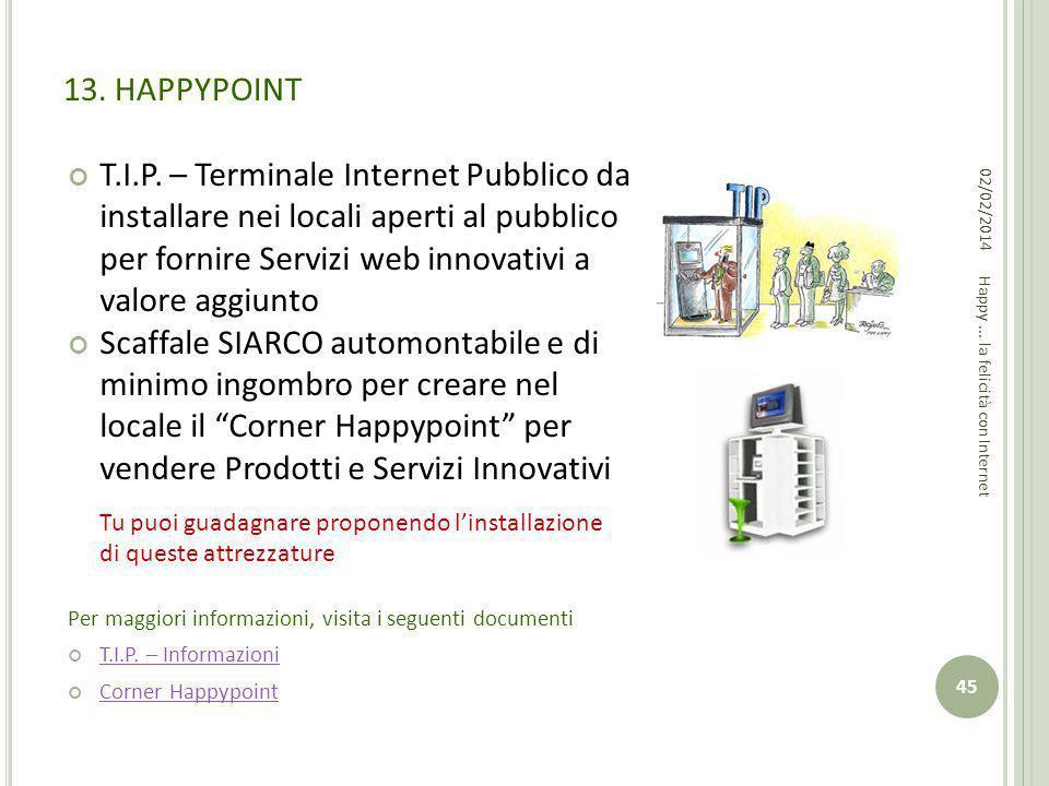 13. HAPPYPOINT T.I.P. – Terminale Internet Pubblico da installare nei locali aperti al pubblico per fornire Servizi web innovativi a valore aggiunto S