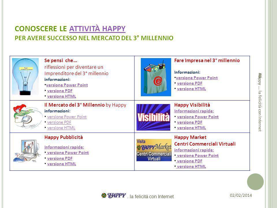 CONOSCERE LE ATTIVITÀ HAPPY PER AVERE SUCCESSO NEL MERCATO DEL 3° MILLENNIOATTIVITÀ HAPPY Se pensi che… riflessioni per diventare un Imprenditore del