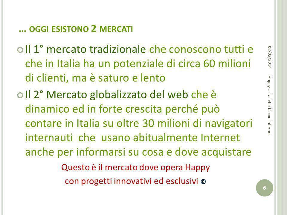 … OGGI ESISTONO 2 MERCATI Il 1° mercato tradizionale che conoscono tutti e che in Italia ha un potenziale di circa 60 milioni di clienti, ma è saturo