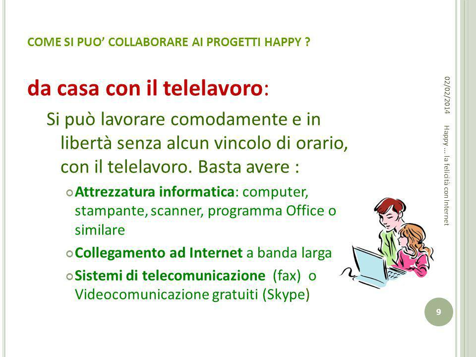 CONTATTI Per avere informazioni gratuite e senza impegno: Telefonare al n° 06-7025638 Inviare un Fax al n° 06-7025802 Inviare una mail a: l.delmarro@happy.itl.delmarro@happy.it Contattare: LUIGI DEL MARRO cell.