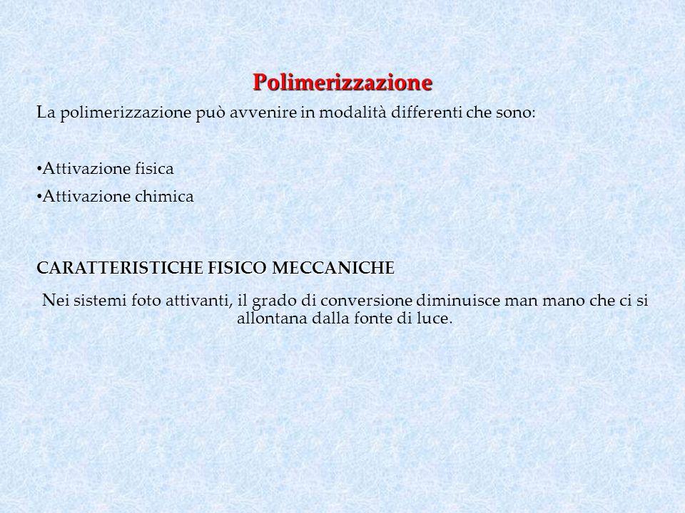 Polimerizzazione La polimerizzazione può avvenire in modalità differenti che sono: Attivazione fisica Attivazione chimica CARATTERISTICHE FISICO MECCA