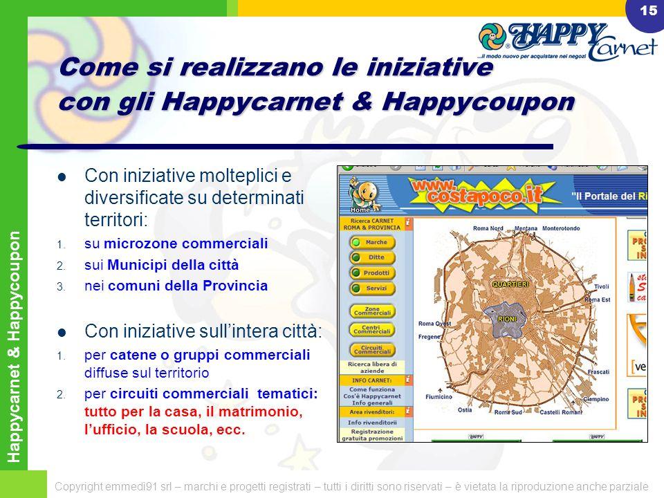 Happycarnet & Happycoupon Copyright emmedì91 srl – marchi e progetti registrati – tutti i diritti sono riservati – è vietata la riproduzione anche parziale 14 Perché la pubblicità con gli Happycarnet & Happycoupon è efficace Perché: 1.