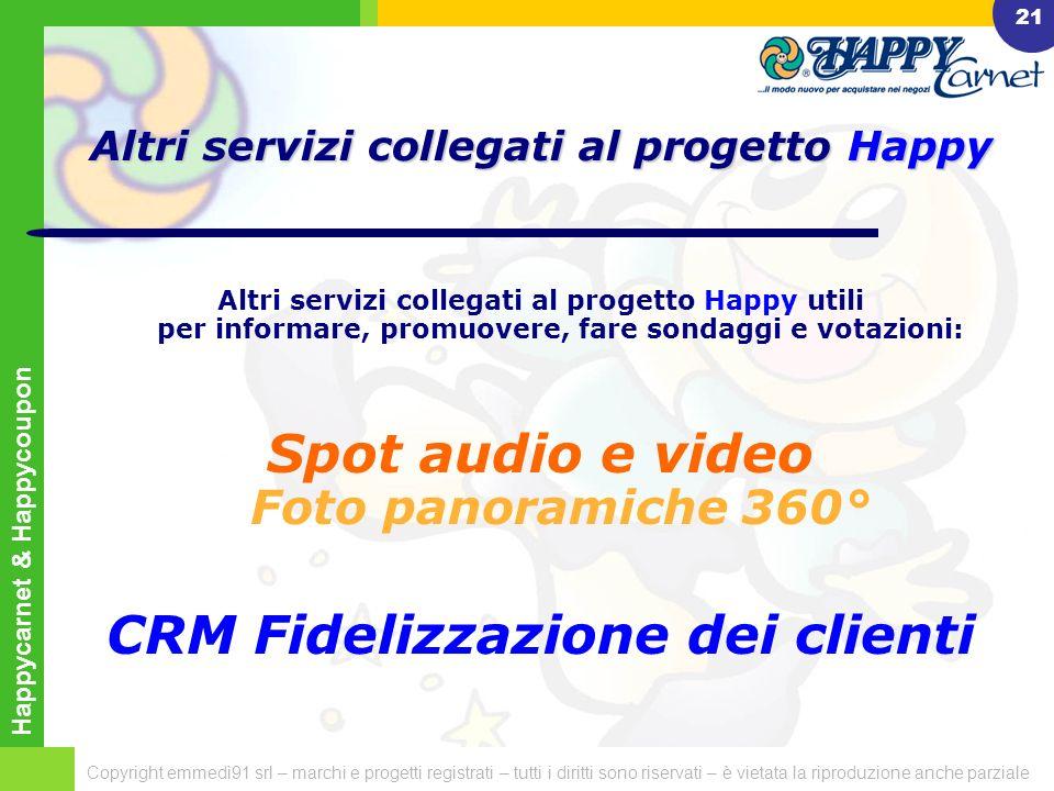 Happycarnet & Happycoupon Copyright emmedì91 srl – marchi e progetti registrati – tutti i diritti sono riservati – è vietata la riproduzione anche parziale 20 Schema del funzionamento del progetto Happycarnet